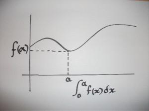 Calculus-KitweOnLine
