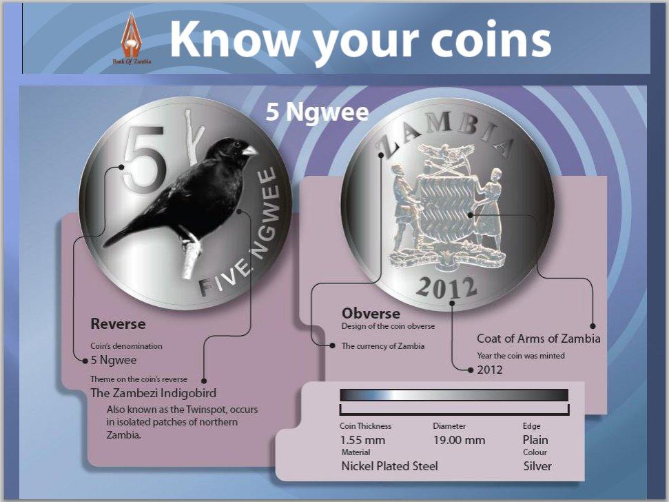 0.05n coin - Zambian coinage