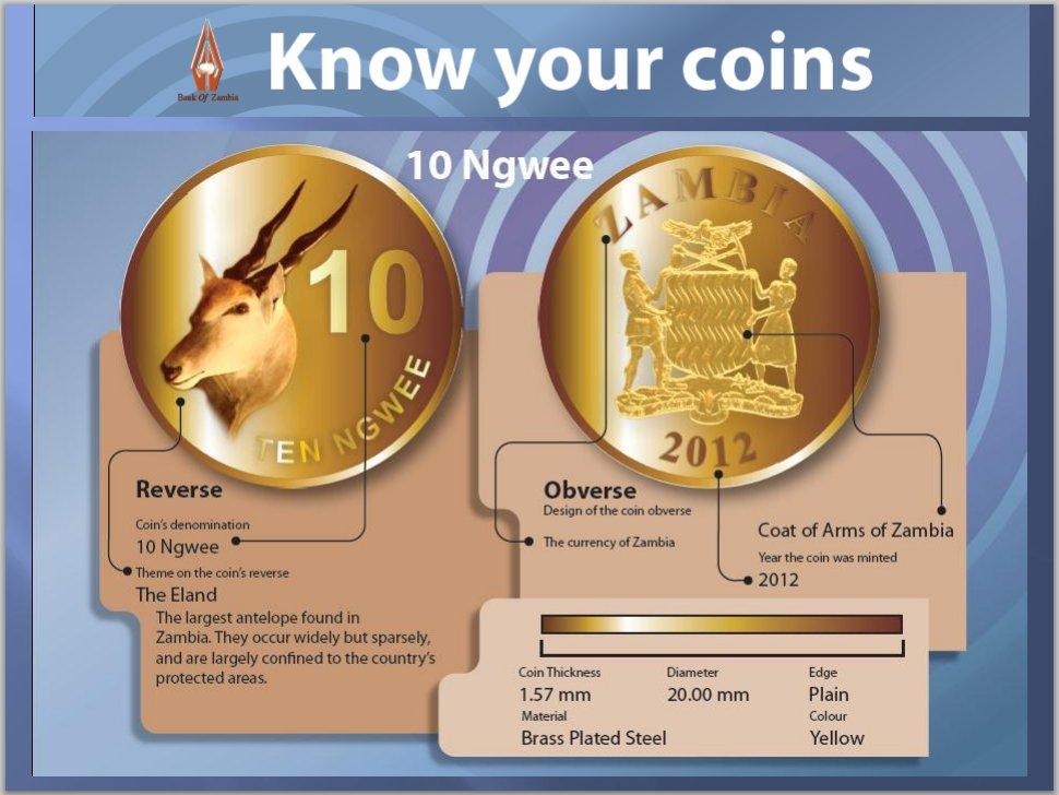 K0.10n coin - Zambian coinage