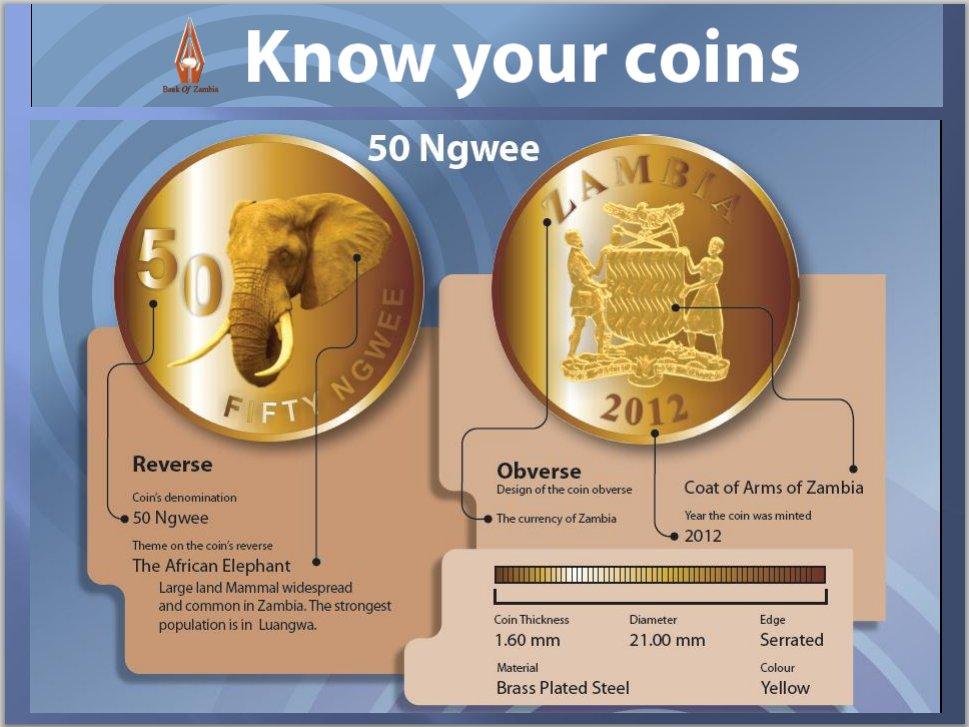 K0.50n Coin - Zambian coinage 2012