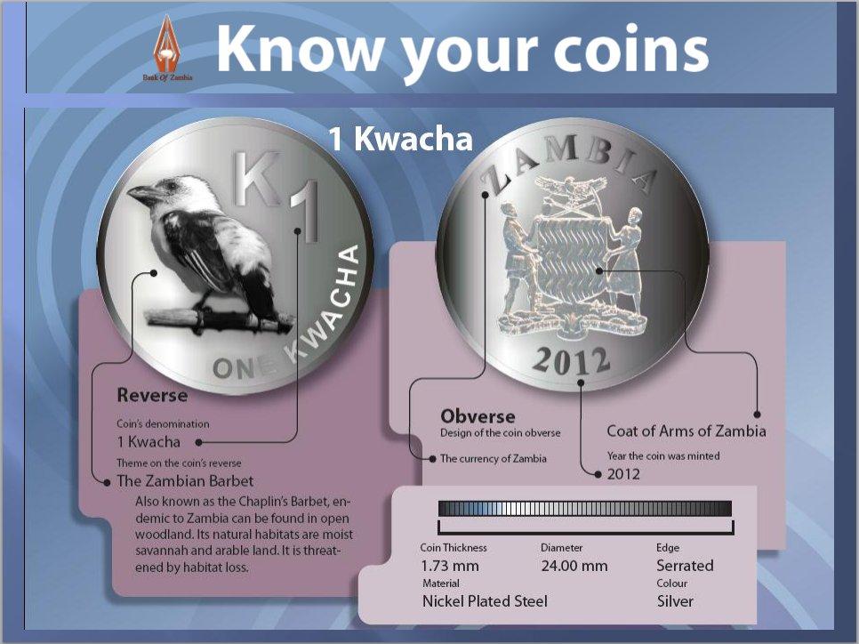 K1 coin - Zambian Kwacha